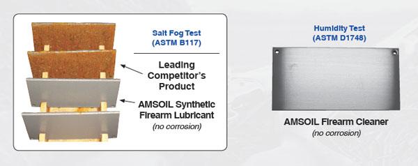 Amsoil Firearm Corrosion Test