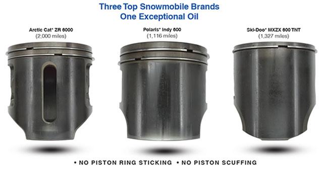 Three Top Snowmobile Brands Comparison Chart