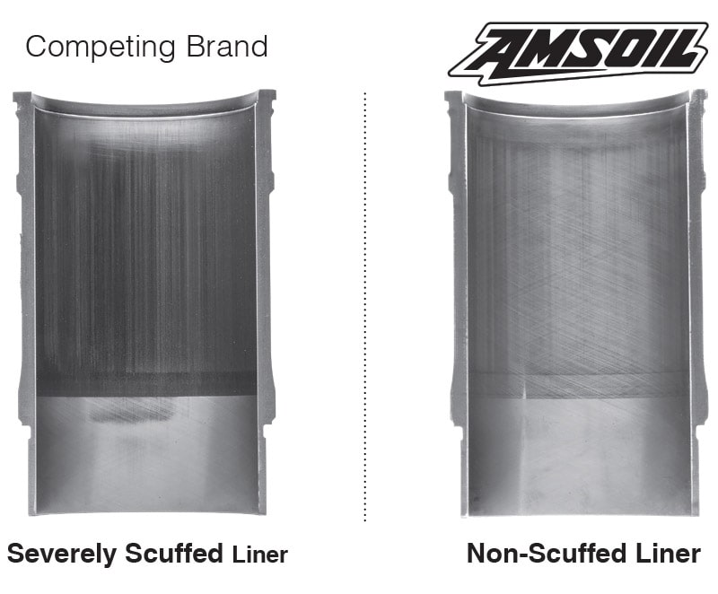 Amsoil Prevents Scuffing and Wear